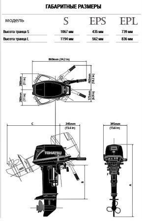Размеры всех модификаций Тохатсу 2E18
